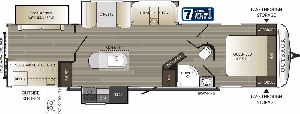 Travel trailers with outside kitchens