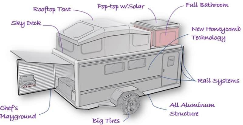 RKS Off-Road Purpose concept drawing
